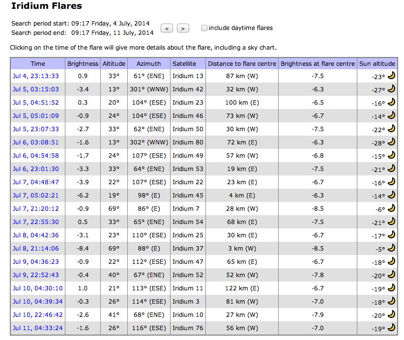 Screenshot 2014-07-04 09.18.59