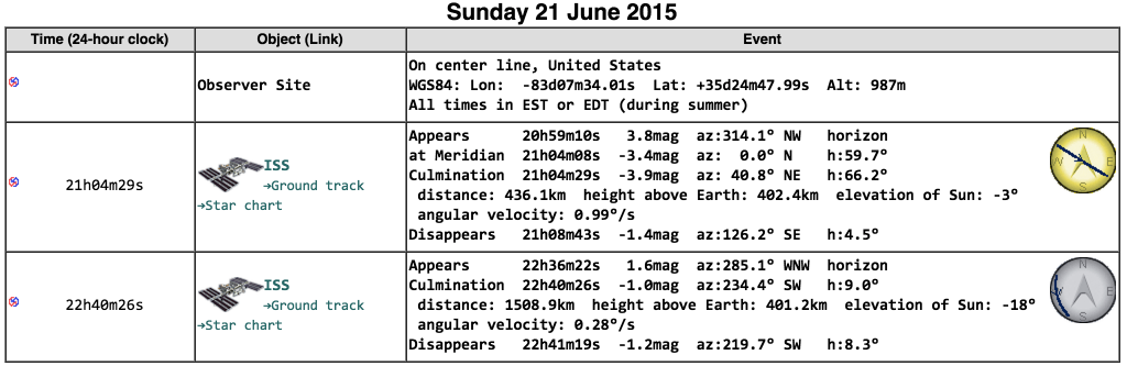 Screen Shot 2015-06-21 at 11.24.35 AM